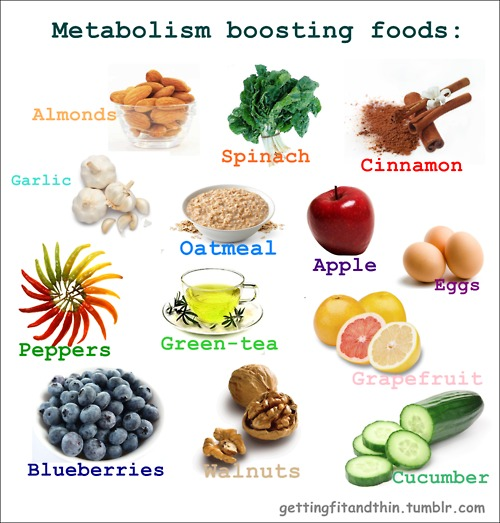 Foods And Drinks That Boost Your Metabolism