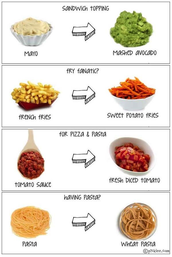 Healthy Lunch Vs Fast Food